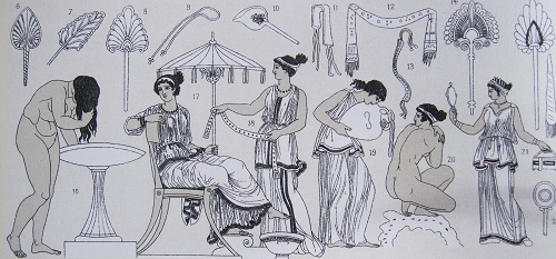 История косметологии